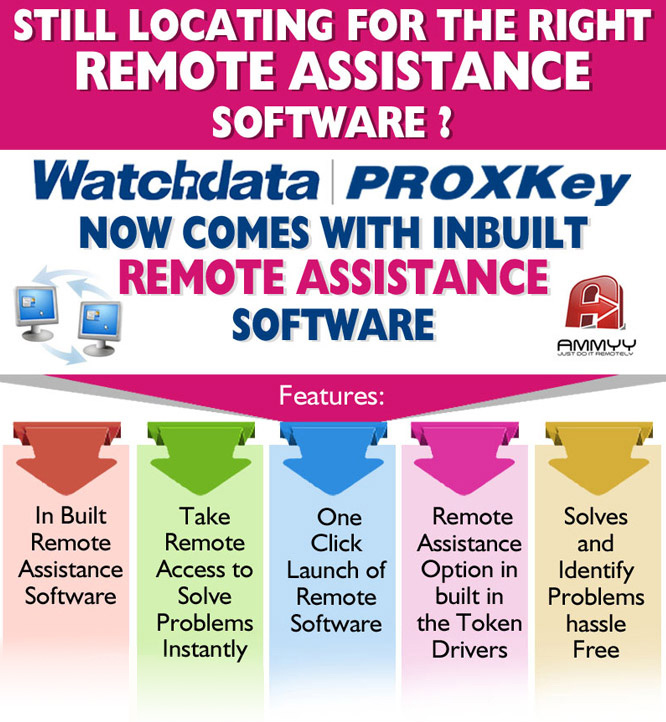 Inbuilt Remote Assistance Software